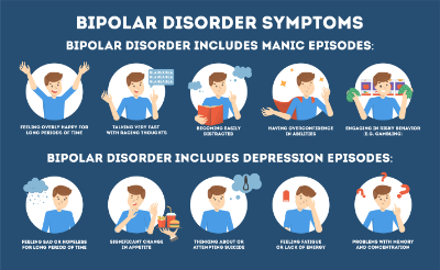 bipolar_disorder_symptoms