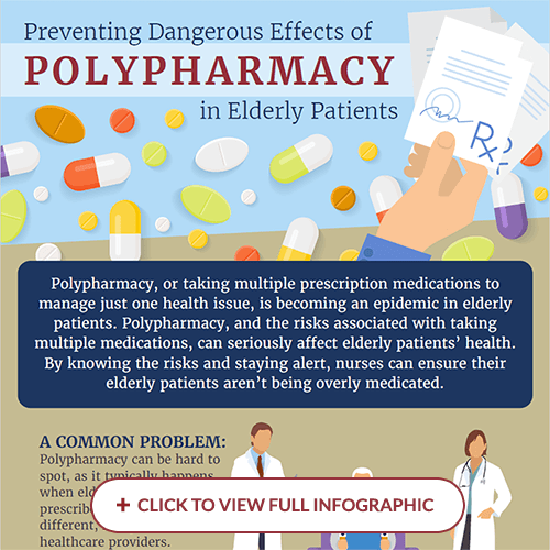 CEUfast Polypharmacy Infographic